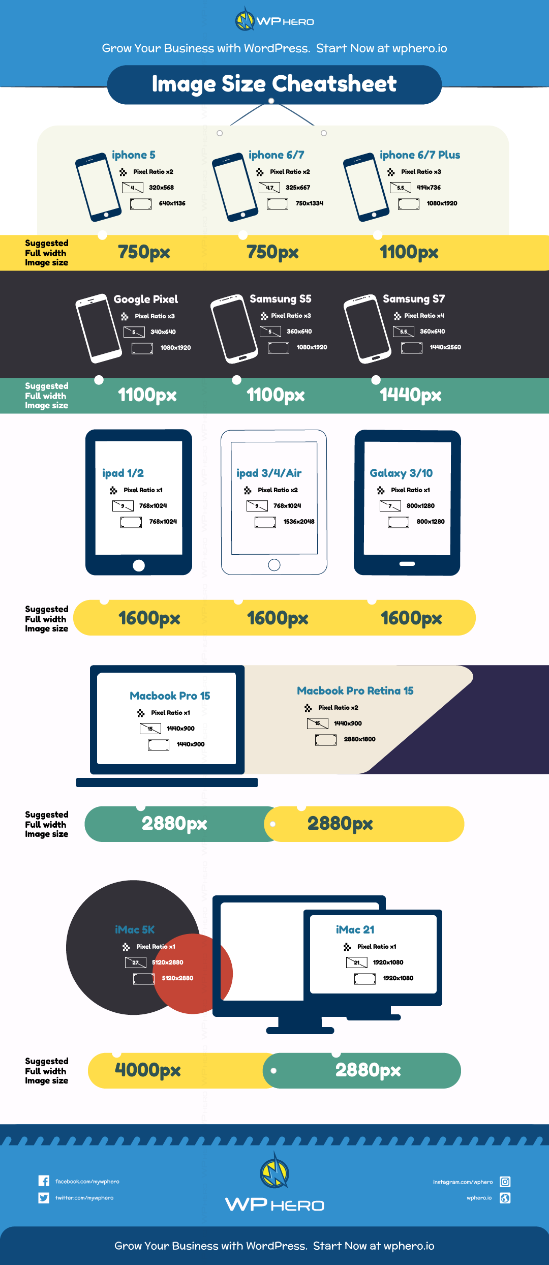 the ultimate guide to image sizes for