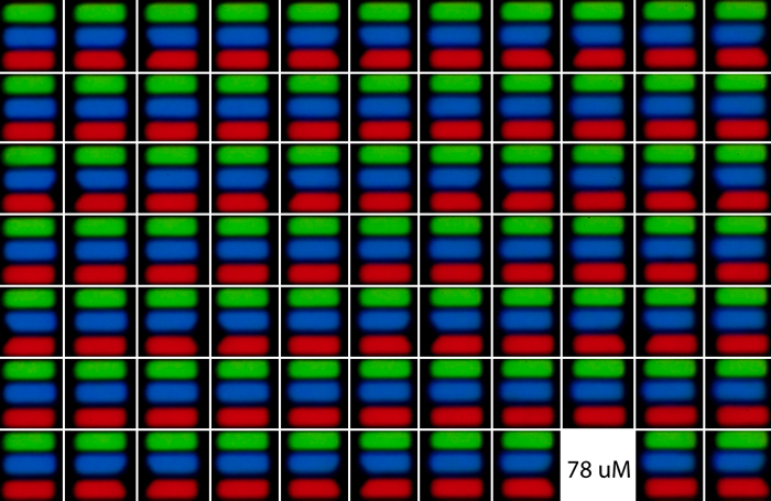 iPhone Retina pixels